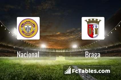 Preview image Nacional - Braga