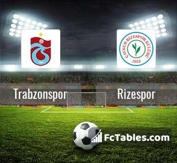 Podgląd zdjęcia Trabzonspor - Rizespor