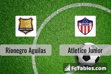 Rionegro Aguilas Atletico Junior H2H