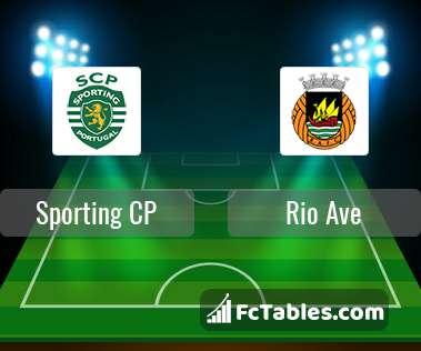 Podgląd zdjęcia Sporting Lizbona - Rio Ave