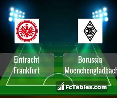 Anteprima della foto Eintracht Frankfurt - Borussia Moenchengladbach