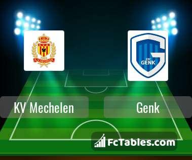 Mechelen vs racing genk betting expert boxing betting lines for the nfl