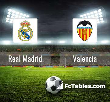 Podgląd zdjęcia Real Madryt - Valencia CF