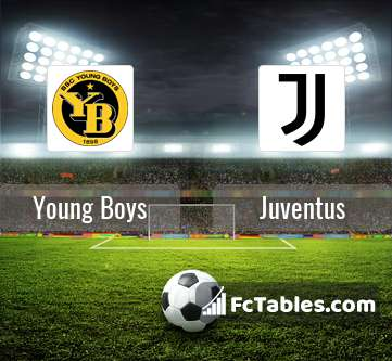 Podgląd zdjęcia Young Boys Berno - Juventus Turyn