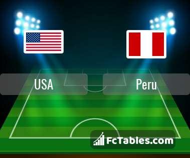 USA Peru H2H