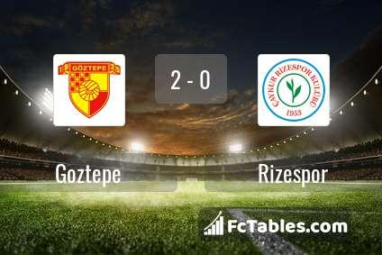 Preview image Goztepe - Rizespor