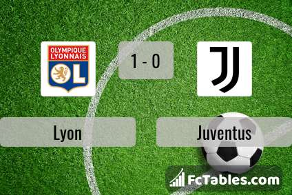 Preview image Lyon - Juventus