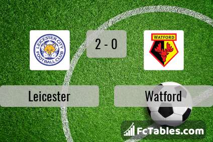 Preview image Leicester - Watford