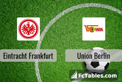 Preview image Eintracht Frankfurt - Union Berlin