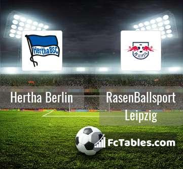Anteprima della foto Hertha Berlin - RasenBallsport Leipzig