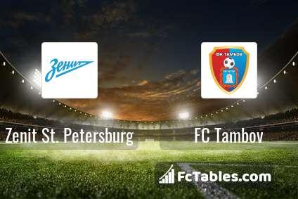 Podgląd zdjęcia Zenit St Petersburg - FC Tambov