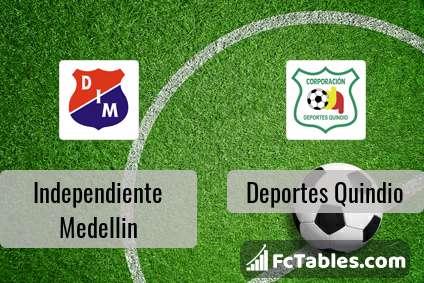 Deportes Quindio Independiente Medellin H2H