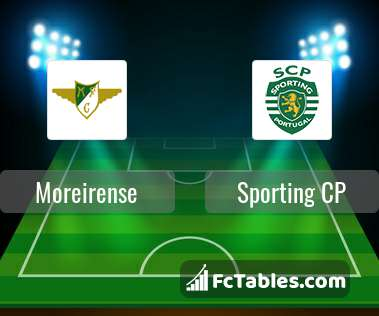 Preview image Moreirense - Sporting CP