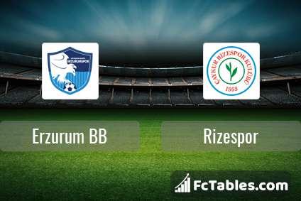Podgląd zdjęcia Erzurum BB - Rizespor
