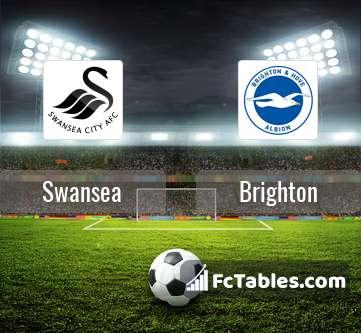 Preview image Swansea - Brighton