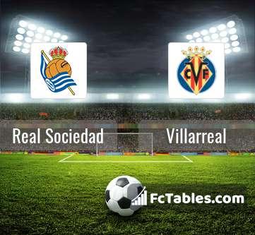 Anteprima della foto Real Sociedad - Villarreal