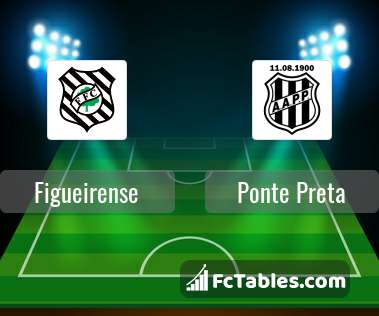 Ponte preta vs figueirense betting expert boxing ivanhoe pub nicosia betting
