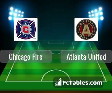 Preview image Chicago Fire - Atlanta United