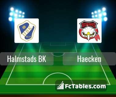 Podgląd zdjęcia Halmstads BK - Haecken