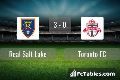 Preview image Real Salt Lake - Toronto FC
