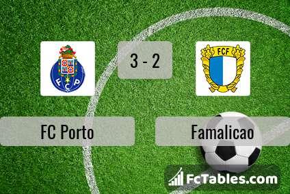 Anteprima della foto FC Porto - Famalicao