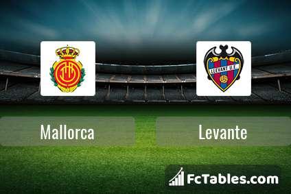 Preview image Mallorca - Levante