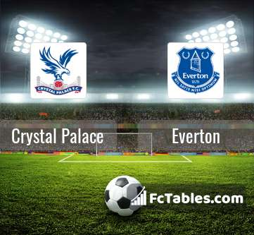 Preview image Crystal Palace - Everton