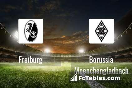 Freiburg Borussia M'gladbach H2H