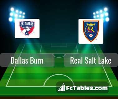 Preview image Dallas Burn - Real Salt Lake