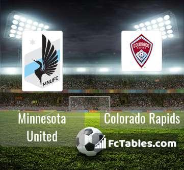 Preview image Minnesota United - Colorado Rapids