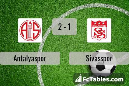 Preview image Antalyaspor - Sivasspor