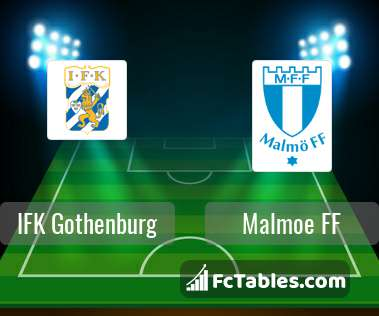 Preview image IFK Gothenburg - Malmoe FF