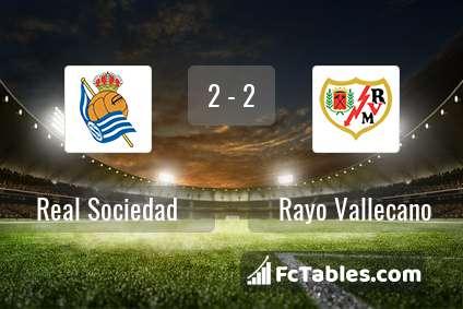 Anteprima della foto Real Sociedad - Rayo Vallecano