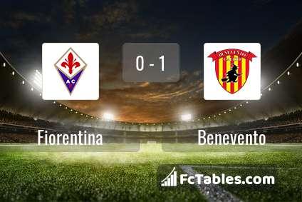 Preview image Fiorentina - Benevento