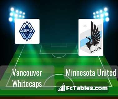 Vancouver Whitecaps Minnesota United H2H