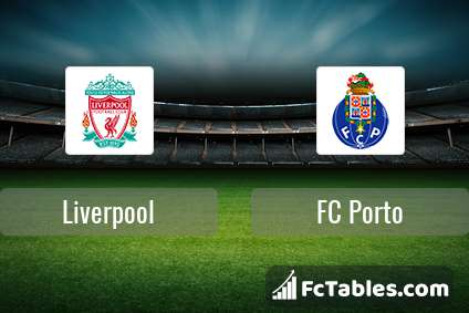 Preview image Liverpool - FC Porto