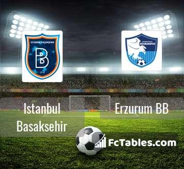 Preview image Istanbul Basaksehir - Erzurum BB
