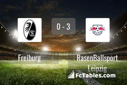 Podgląd zdjęcia Freiburg - RasenBallsport Leipzig