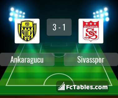Podgląd zdjęcia Ankaragucu - Sivasspor