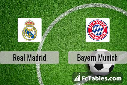 Preview image Real Madrid - Bayern Munich