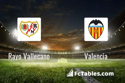 Preview image Rayo Vallecano - Valencia