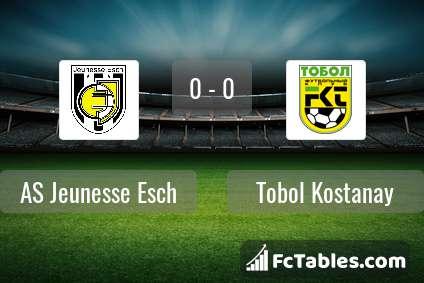 Preview image AS Jeunesse Esch - Tobol Kostanay