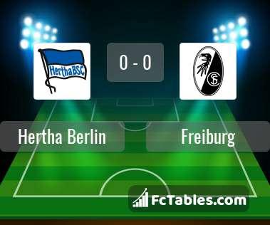 Freiburg To Berlin