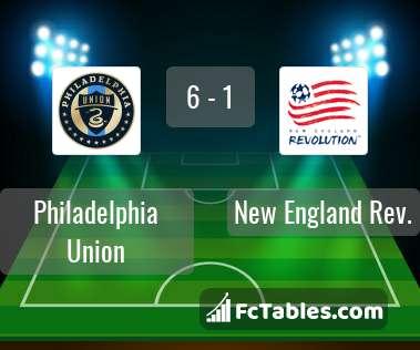 Preview image Philadelphia Union - New England Rev.