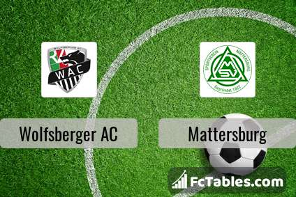 Wolfsberger Ac Vs Mattersburg H2h 26 May 2020 Head To Head Stats Prediction