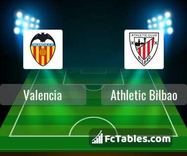 Preview image Valencia - Athletic Bilbao