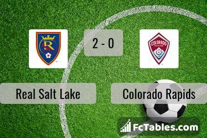 Preview image Real Salt Lake - Colorado Rapids