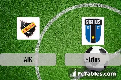 Preview image AIK - Sirius