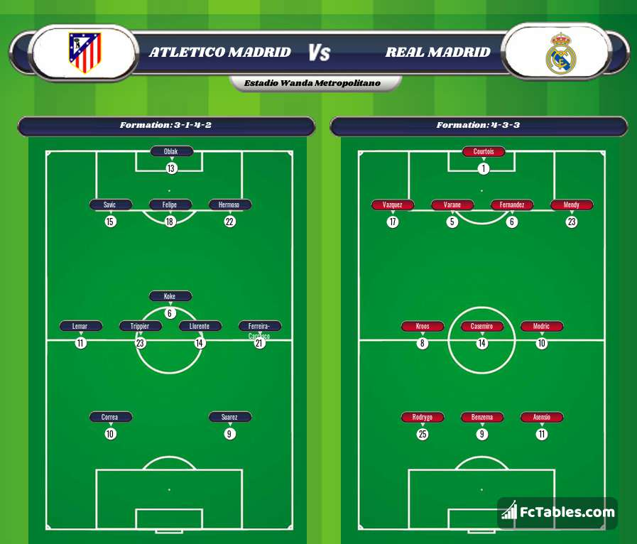 Preview image Atletico Madrid - Real Madrid