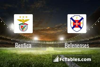 Anteprima della foto Benfica - Belenenses